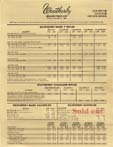 1989 Weatherby Price Lists